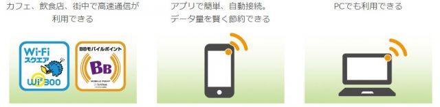 IIJmioプレミアム特典「WiFi by エコネクト」
