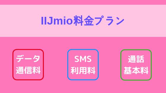 IIJmioの料金プラン