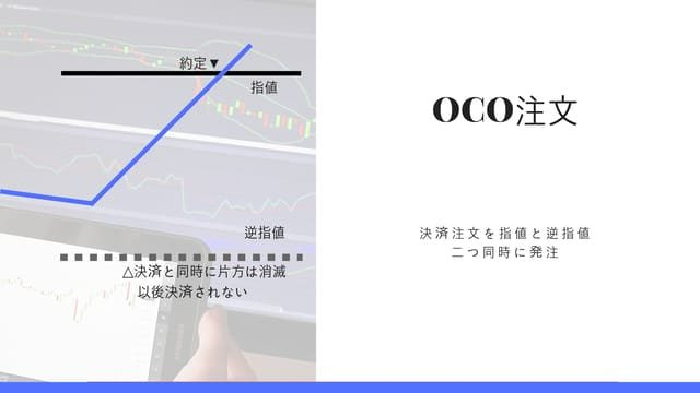 SBI証券の新しい注文形式OCO注文
