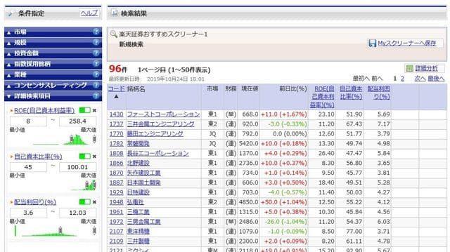 楽天証券のスクリーニング結果