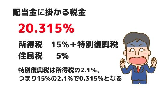 NISAでなければ20%以上の税金が配当金に掛かる