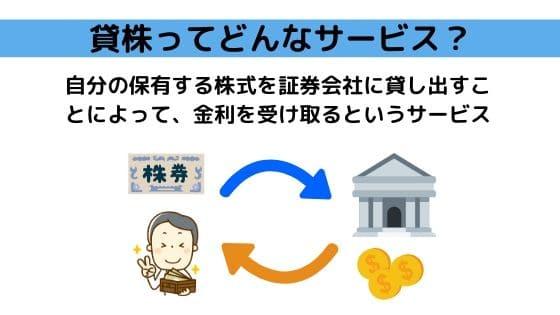 貸株サービスのイメージ